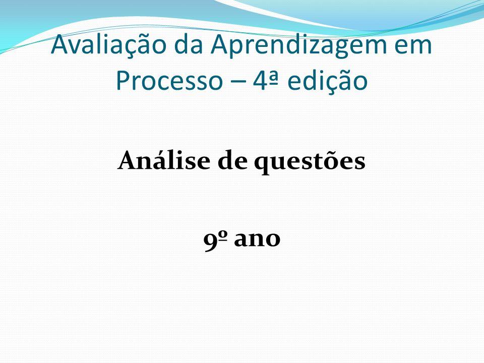 Avaliação da Aprendizagem em Processo – 4ª edição Análise de questões 9º ano