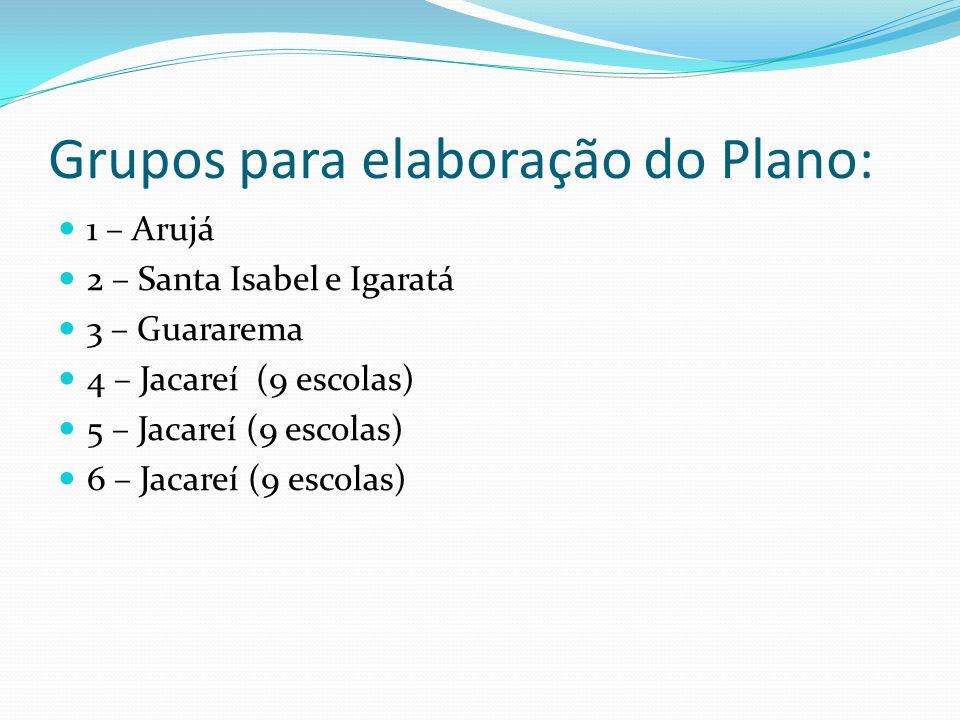 Grupos para elaboração do Plano: 1 – Arujá 2 – Santa Isabel e Igaratá 3 – Guararema 4 – Jacareí (9 escolas) 5 – Jacareí (9 escolas) 6 – Jacareí (9 esc
