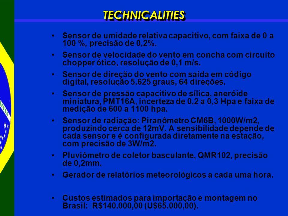 TECHNICALITIESTECHNICALITIES Sensor de umidade relativa capacitivo, com faixa de 0 a 100 %, precisão de 0,2%. Sensor de velocidade do vento em concha