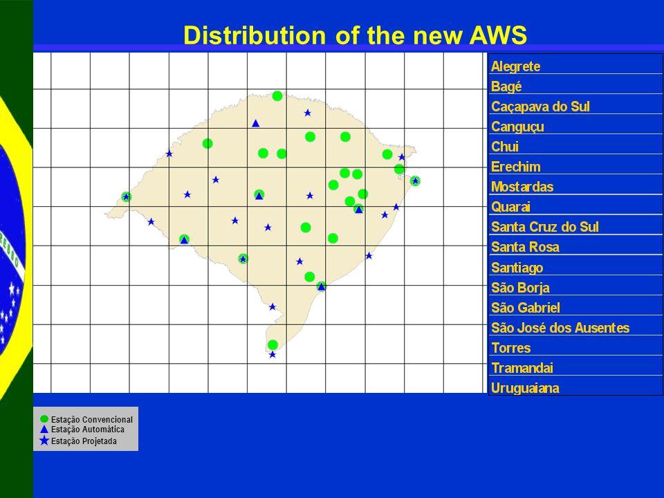 Estação Convencional Estação Automática Estação Projetada Distribution of the new AWS