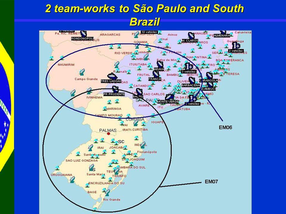 2 team-works to São Paulo and South Brazil