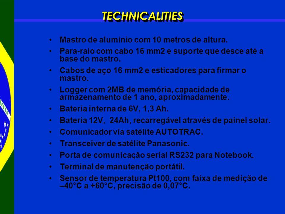 TECHNICALITIESTECHNICALITIES Sensor de umidade relativa capacitivo, com faixa de 0 a 100 %, precisão de 0,2%.