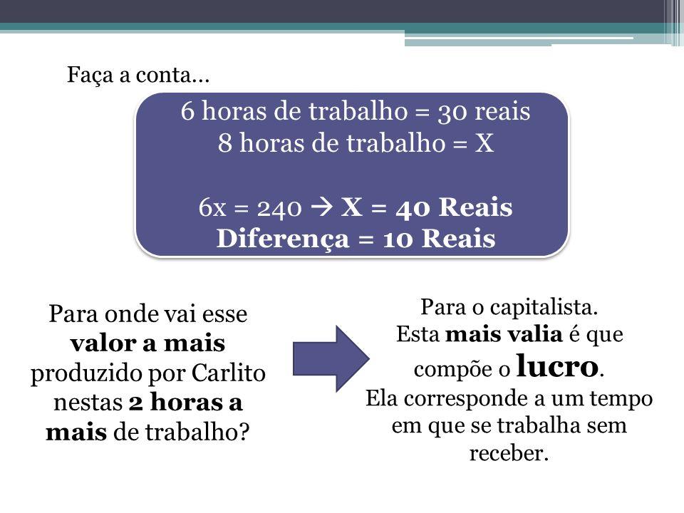 Para onde vai esse valor a mais produzido por Carlito nestas 2 horas a mais de trabalho? 6 horas de trabalho = 30 reais 8 horas de trabalho = X 6x = 2