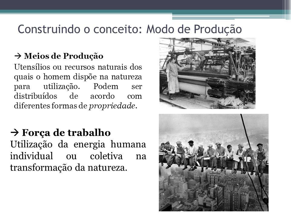 Construindo o conceito: Modo de Produção Meios de Produção Utensílios ou recursos naturais dos quais o homem dispõe na natureza para utilização. Podem