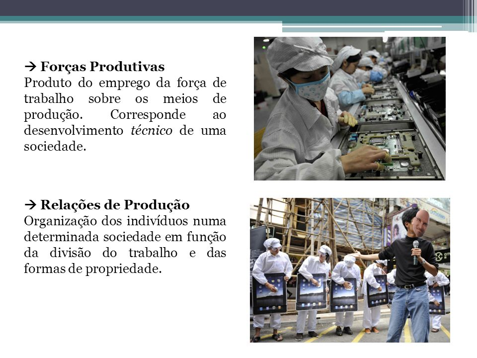 Forças Produtivas Produto do emprego da força de trabalho sobre os meios de produção. Corresponde ao desenvolvimento técnico de uma sociedade. Relaçõe