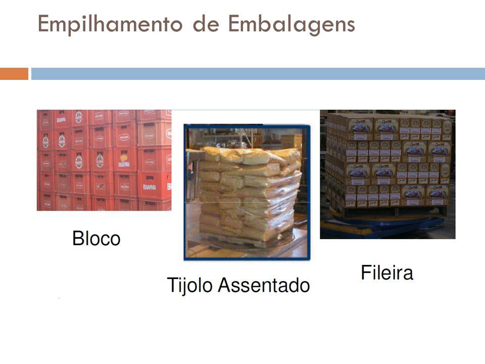 Empilhamento de Embalagens