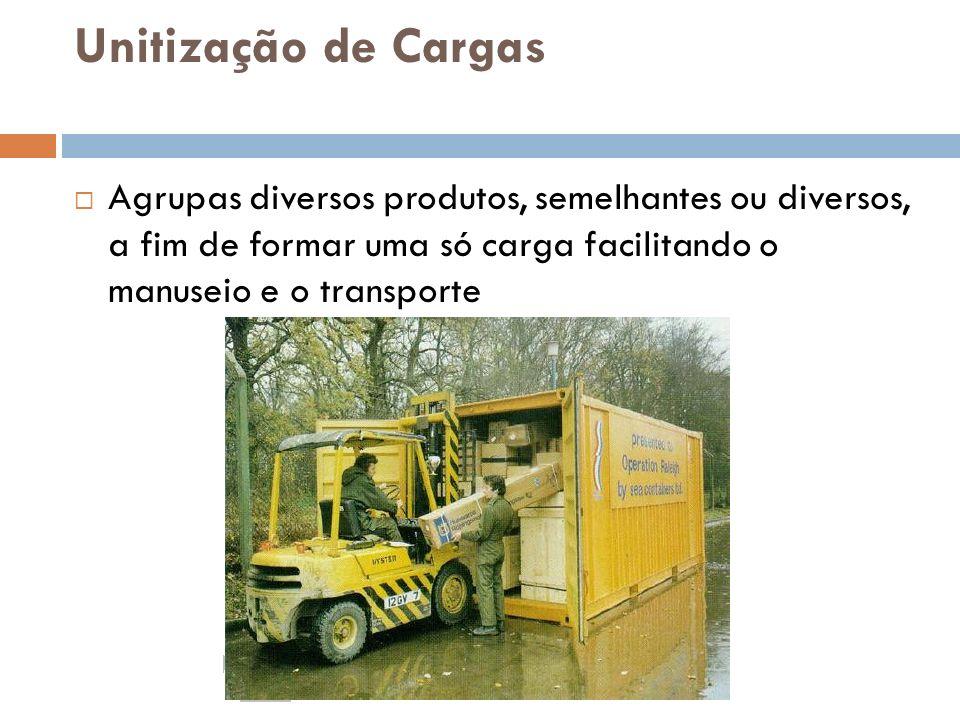 Unitização de Cargas Agrupas diversos produtos, semelhantes ou diversos, a fim de formar uma só carga facilitando o manuseio e o transporte