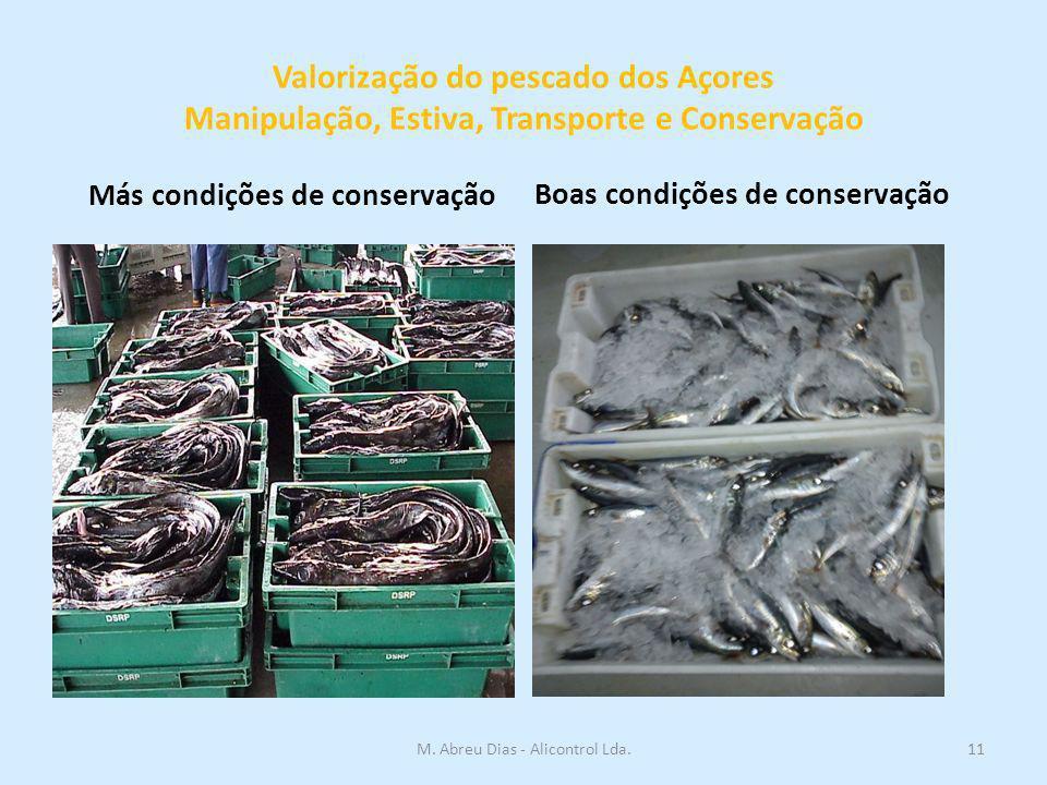 Valorização do pescado dos Açores Manipulação, Estiva, Transporte e Conservação Más condições de conservação Boas condições de conservação 11M.