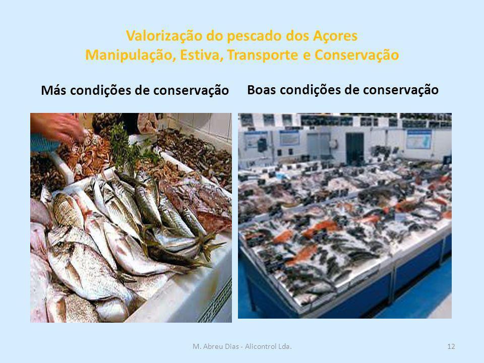 Valorização do pescado dos Açores Manipulação, Estiva, Transporte e Conservação Más condições de conservação Boas condições de conservação 12M.