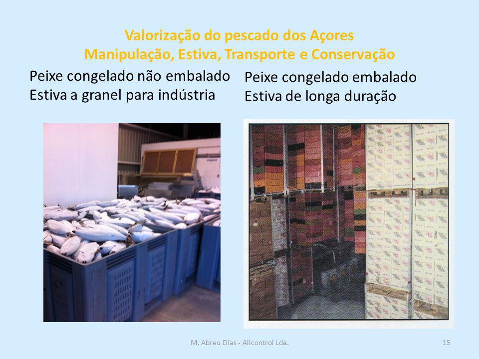 Valorização do pescado dos Açores Manipulação, Estiva, Transporte e Conservação Peixe congelado não embalado Estiva a granel para indústria Peixe cong