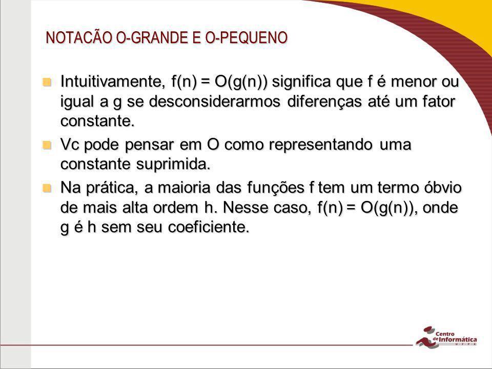 Intuitivamente, f(n) = O(g(n)) significa que f é menor ou igual a g se desconsiderarmos diferenças até um fator constante. Intuitivamente, f(n) = O(g(