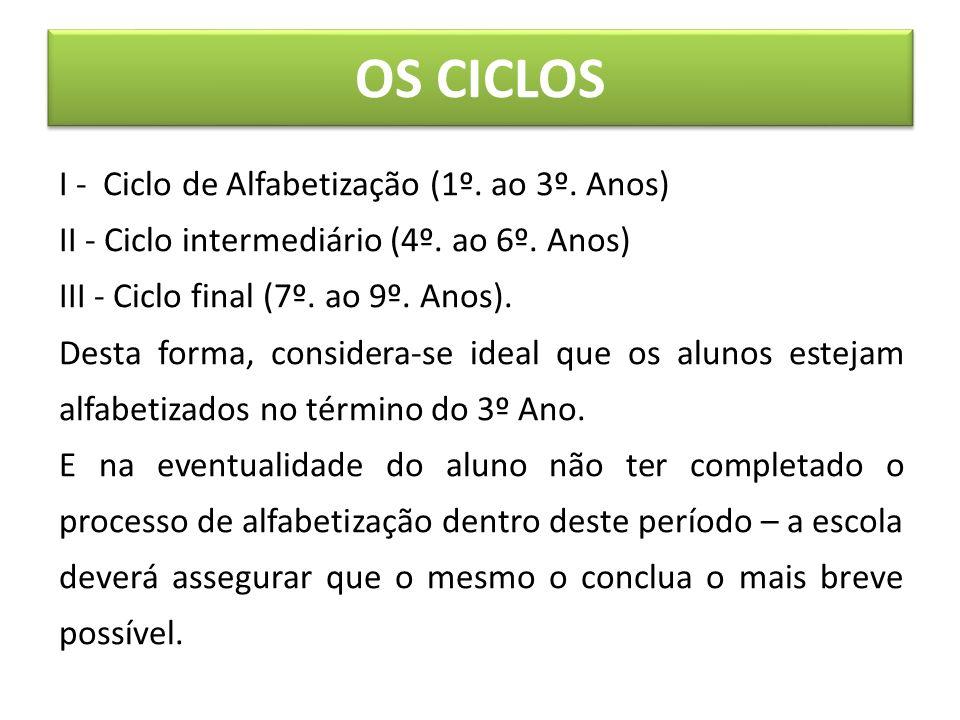 OS CICLOS I - Ciclo de Alfabetização (1º.ao 3º. Anos) II - Ciclo intermediário (4º.