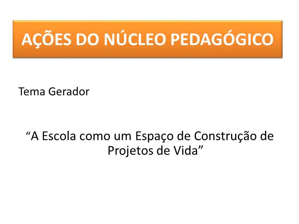 AÇÕES DO NÚCLEO PEDAGÓGICO Tema Gerador A Escola como um Espaço de Construção de Projetos de Vida