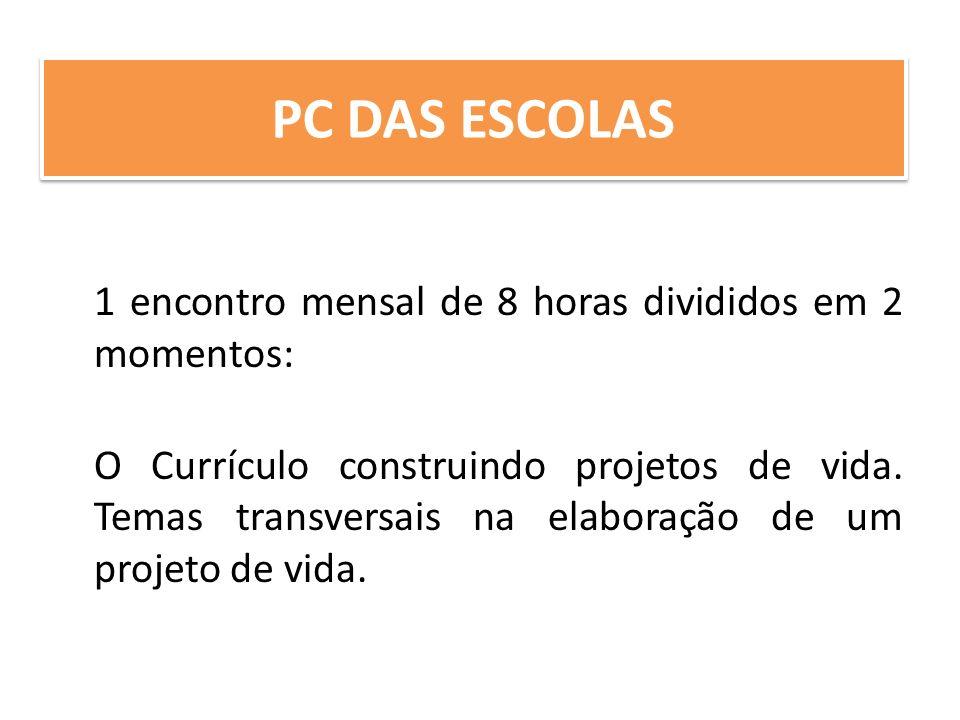 PC DAS ESCOLAS 1 encontro mensal de 8 horas divididos em 2 momentos: O Currículo construindo projetos de vida.