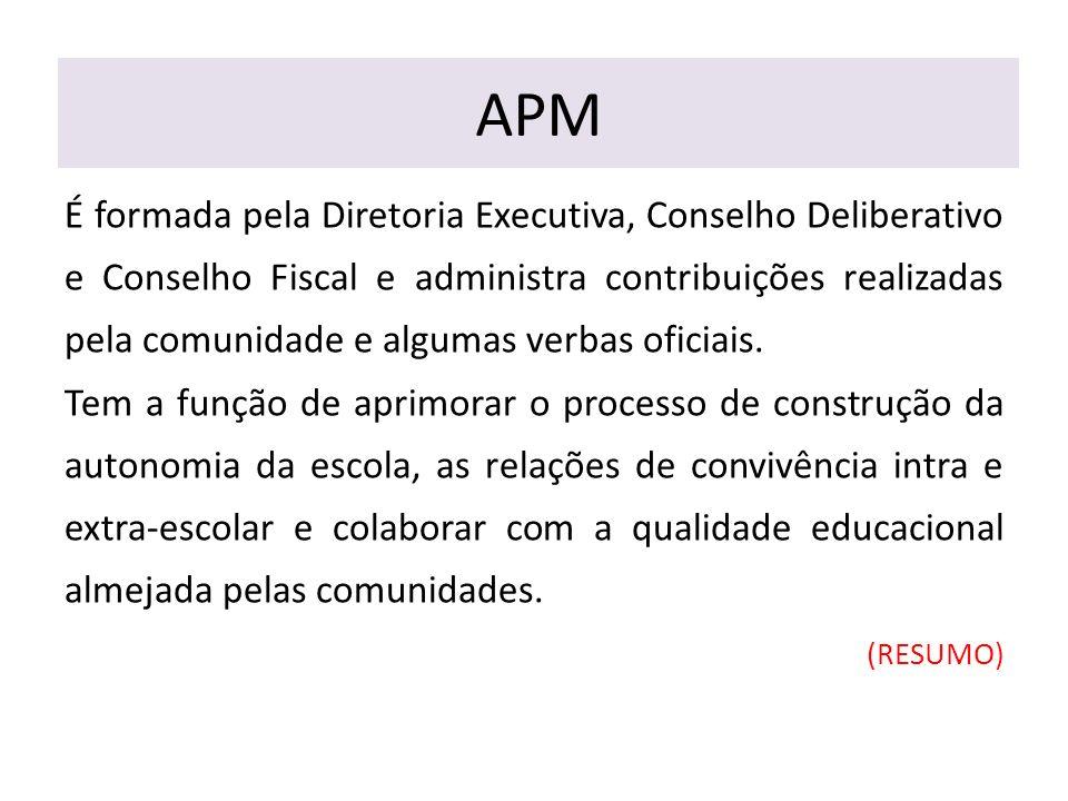 APM É formada pela Diretoria Executiva, Conselho Deliberativo e Conselho Fiscal e administra contribuições realizadas pela comunidade e algumas verbas oficiais.