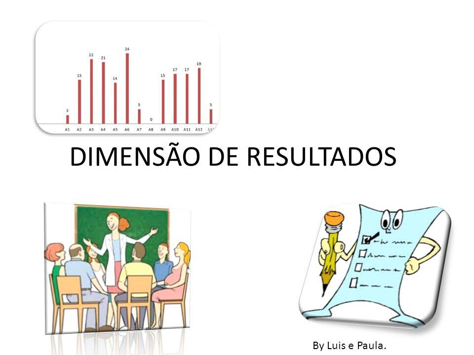 DIMENSÃO DE RESULTADOS By Luis e Paula.
