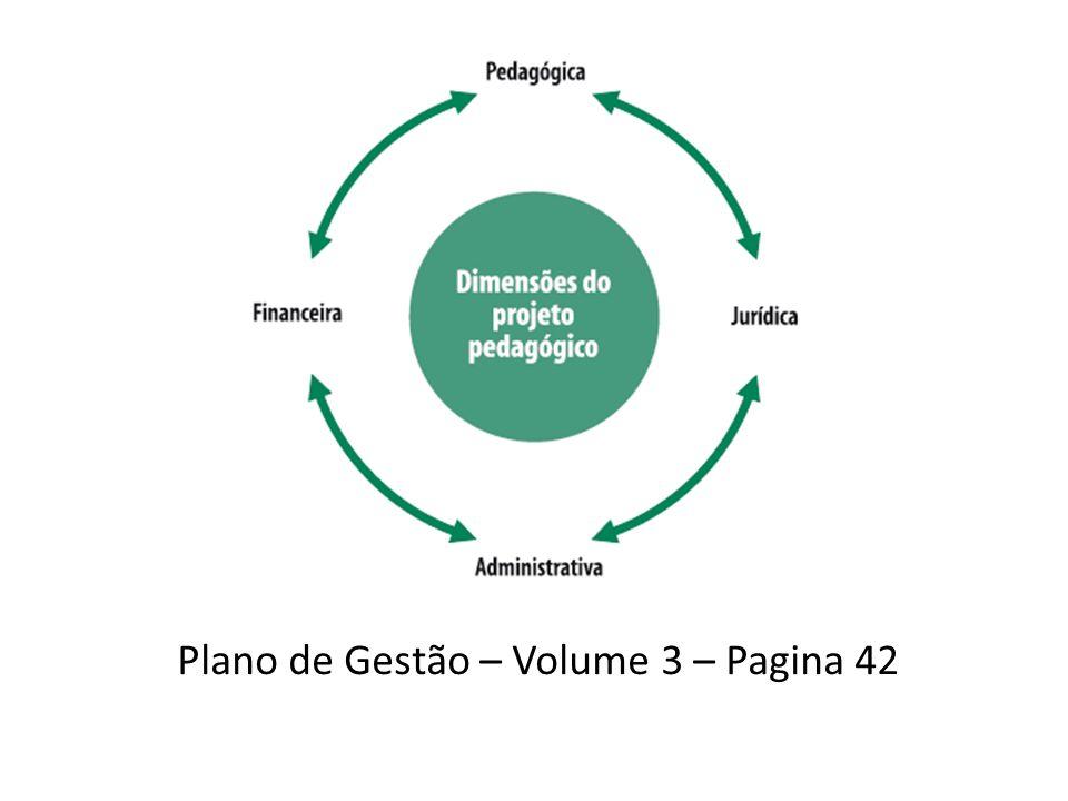 Plano de Gestão – Volume 3 – Pagina 42