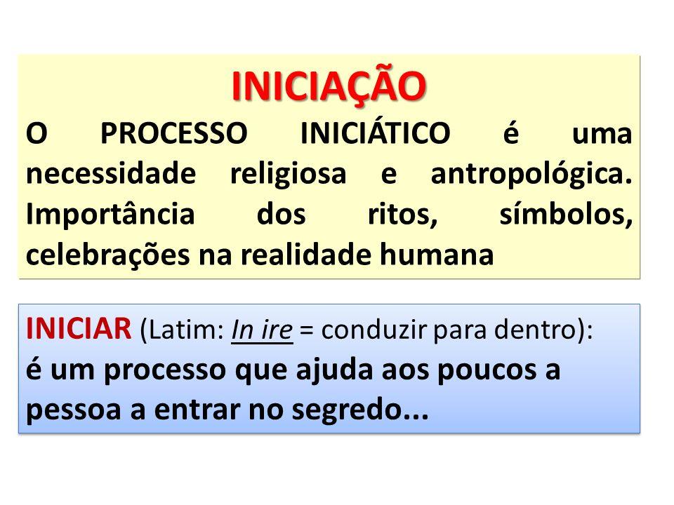 INICIAÇÃO O PROCESSO INICIÁTICO é uma necessidade religiosa e antropológica.