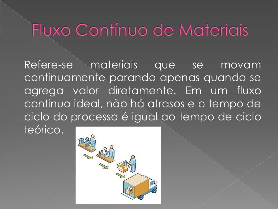 Refere-se materiais que se movam continuamente parando apenas quando se agrega valor diretamente. Em um fluxo continuo ideal, não há atrasos e o tempo