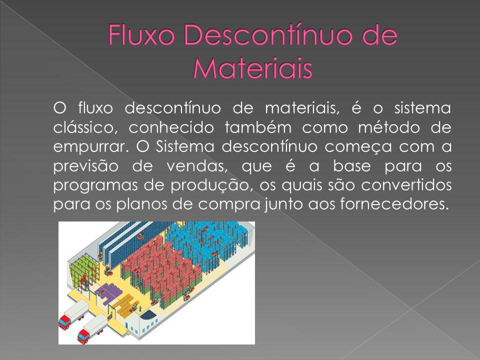 O fluxo descontínuo de materiais, é o sistema clássico, conhecido também como método de empurrar. O Sistema descontínuo começa com a previsão de venda