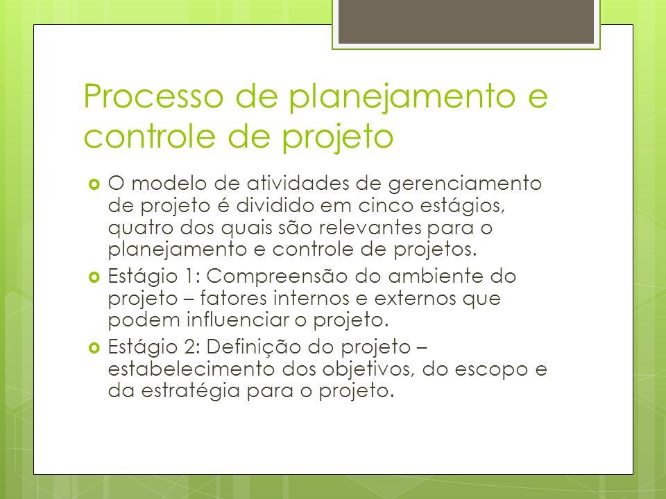 Processo de planejamento e controle de projeto O modelo de atividades de gerenciamento de projeto é dividido em cinco estágios, quatro dos quais são r