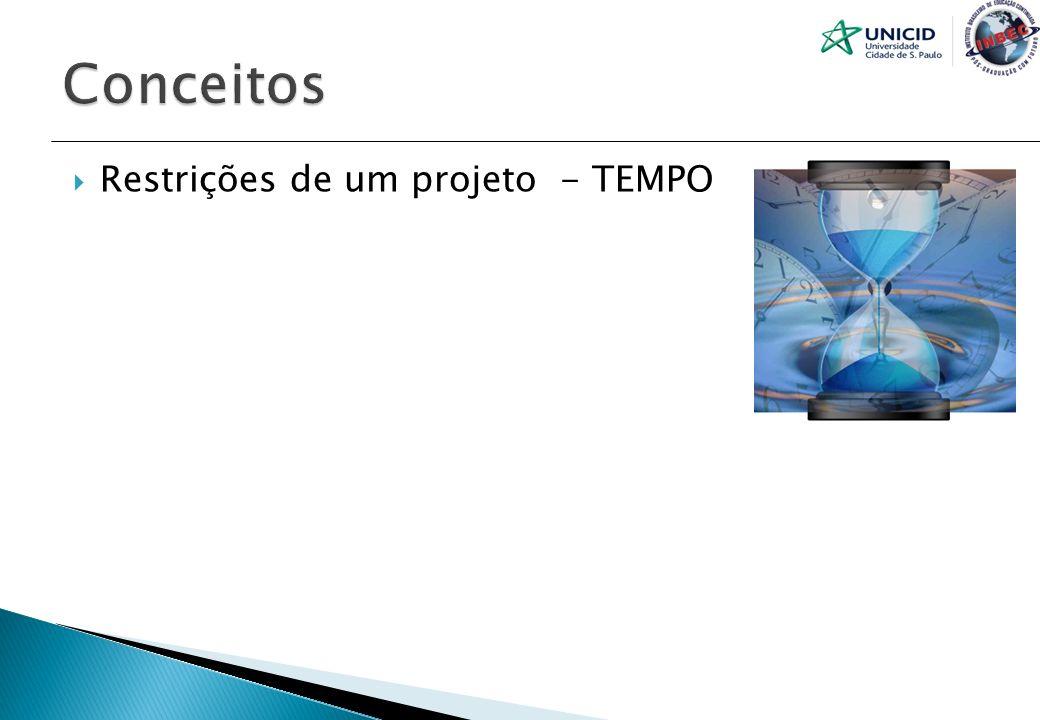 Restrições de um projeto - TEMPO