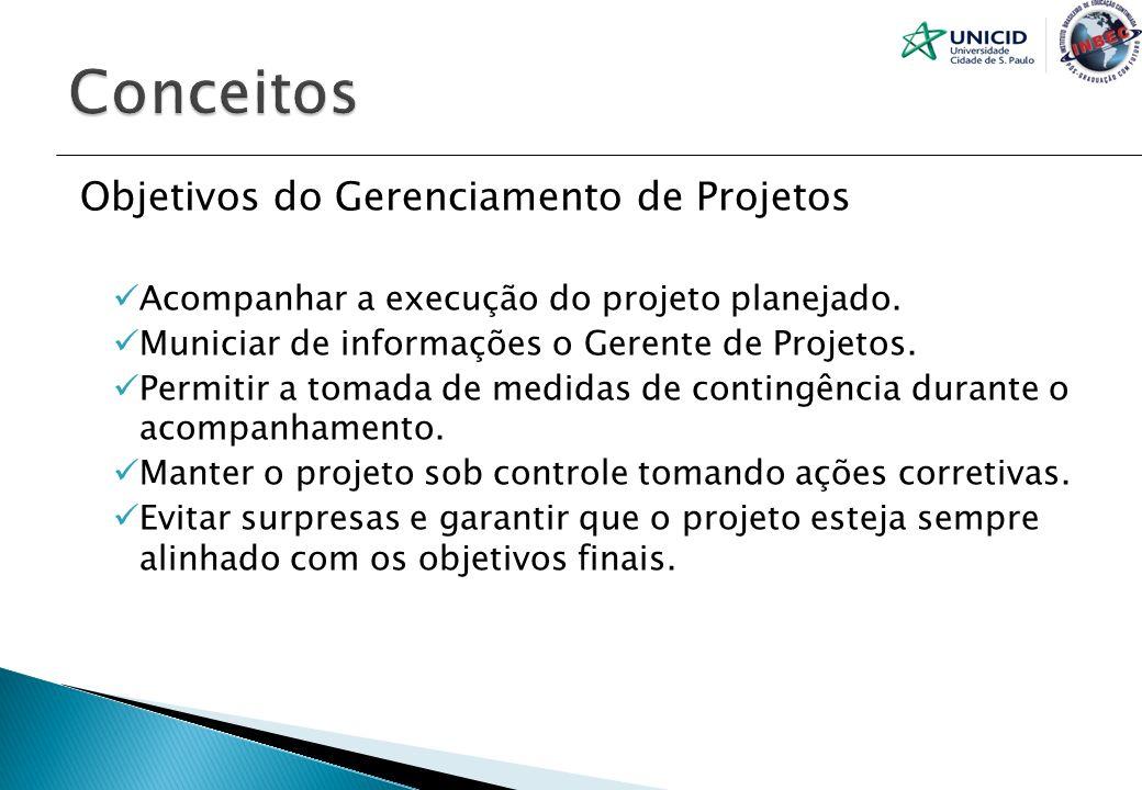 Objetivos do Gerenciamento de Projetos Acompanhar a execução do projeto planejado. Municiar de informações o Gerente de Projetos. Permitir a tomada de
