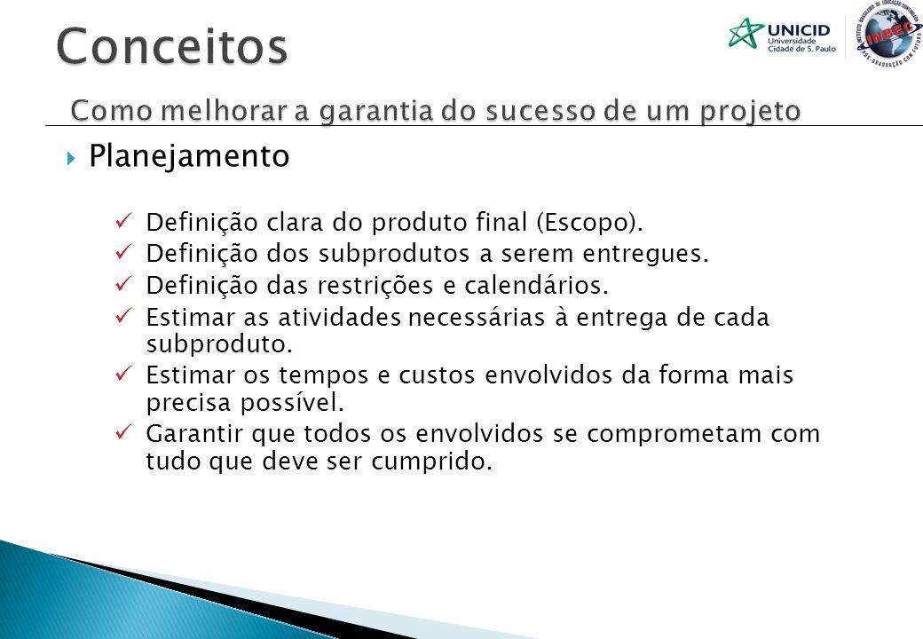 Planejamento Definição clara do produto final (Escopo). Definição dos subprodutos a serem entregues. Definição das restrições e calendários. Estimar a