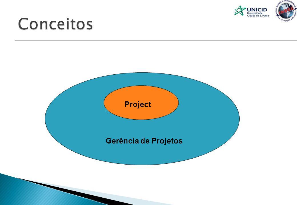 Gerência de Projetos Project