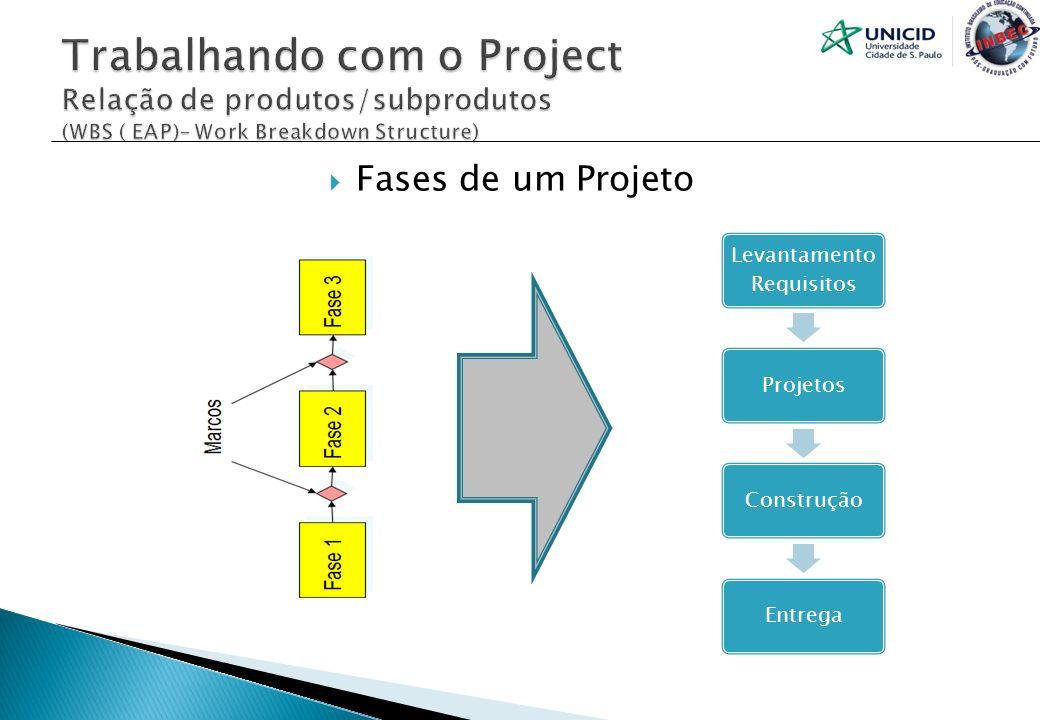 Levantamento Requisitos ProjetosConstruçãoEntrega Fases de um Projeto