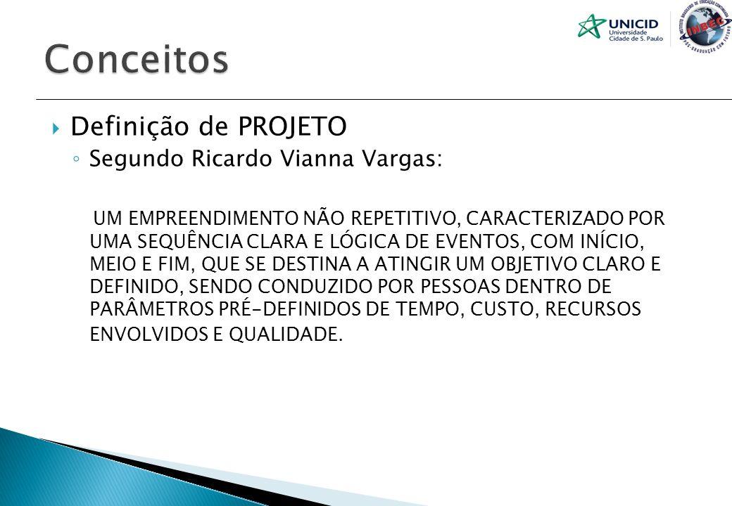 Definição de PROJETO Segundo Ricardo Vianna Vargas: UM EMPREENDIMENTO NÃO REPETITIVO, CARACTERIZADO POR UMA SEQUÊNCIA CLARA E LÓGICA DE EVENTOS, COM I