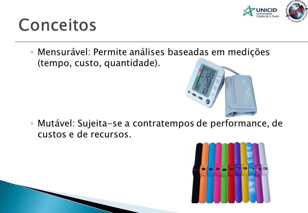 Mensurável: Permite análises baseadas em medições (tempo, custo, quantidade). Mutável: Sujeita-se a contratempos de performance, de custos e de recurs