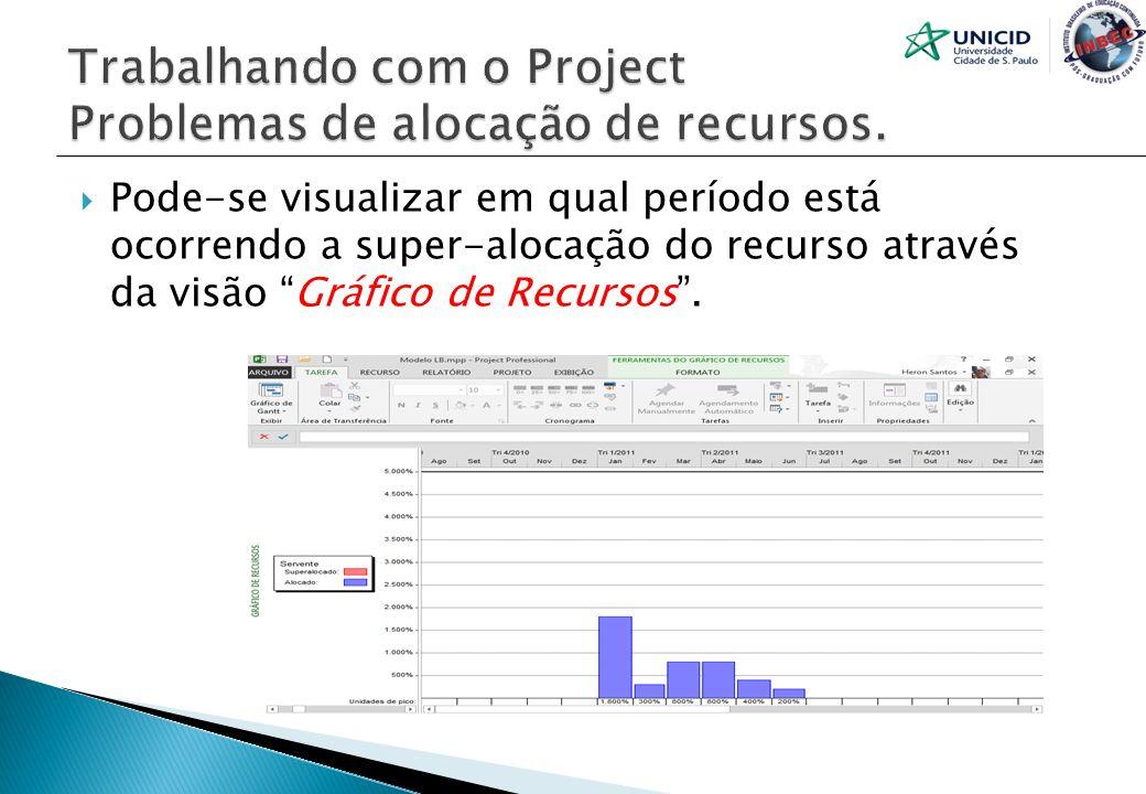 Pode-se visualizar em qual período está ocorrendo a super-alocação do recurso através da visão Gráfico de Recursos.