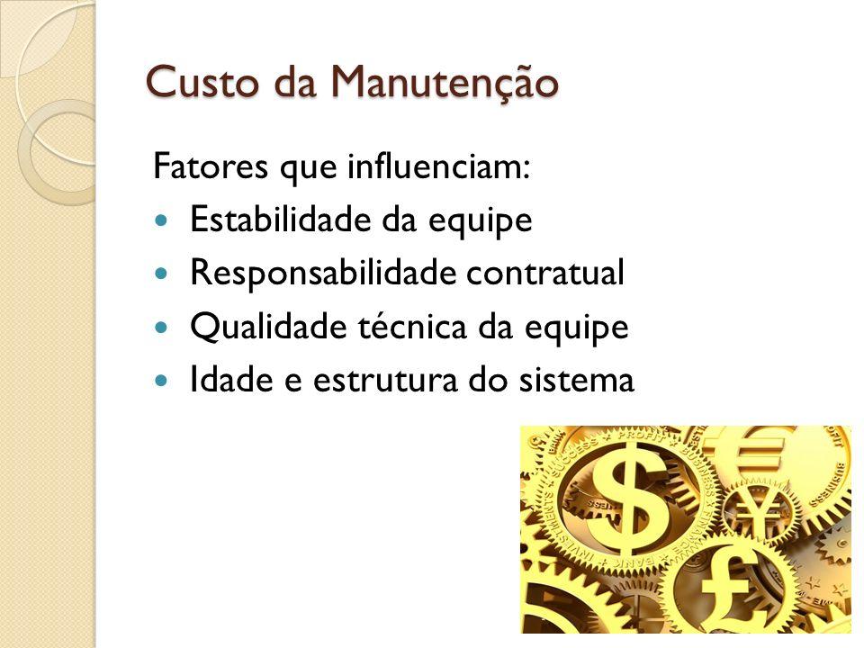 Custo da Manutenção Fatores que influenciam: Estabilidade da equipe Responsabilidade contratual Qualidade técnica da equipe Idade e estrutura do siste