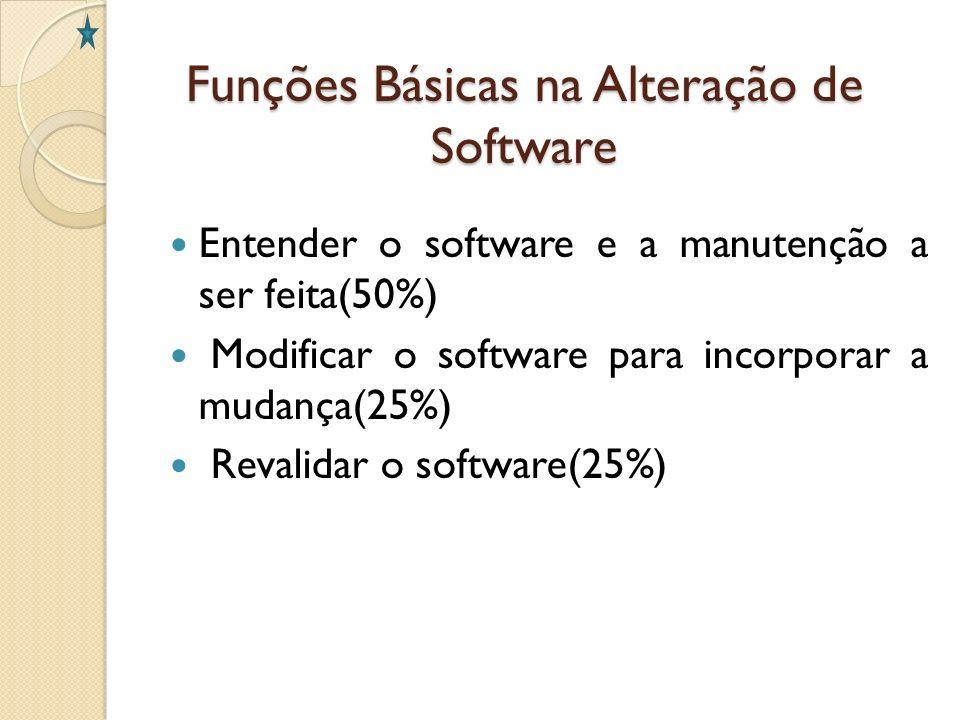 Funções Básicas na Alteração de Software Entender o software e a manutenção a ser feita(50%) Modificar o software para incorporar a mudança(25%) Reval