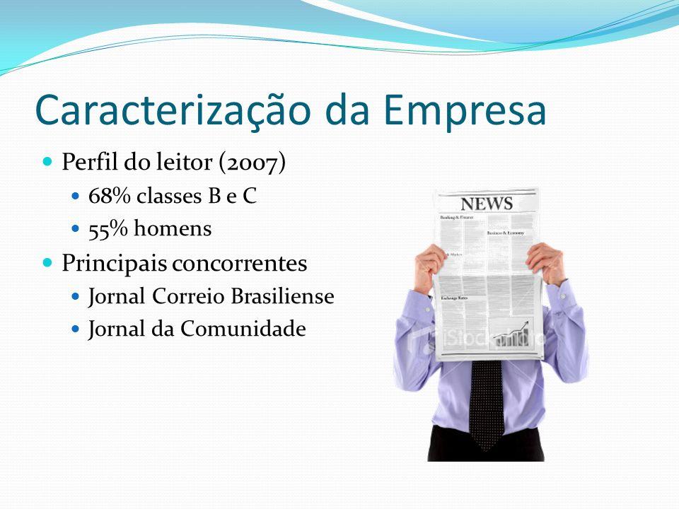 Caracterização da Empresa Perfil do leitor (2007) 68% classes B e C 55% homens Principais concorrentes Jornal Correio Brasiliense Jornal da Comunidade