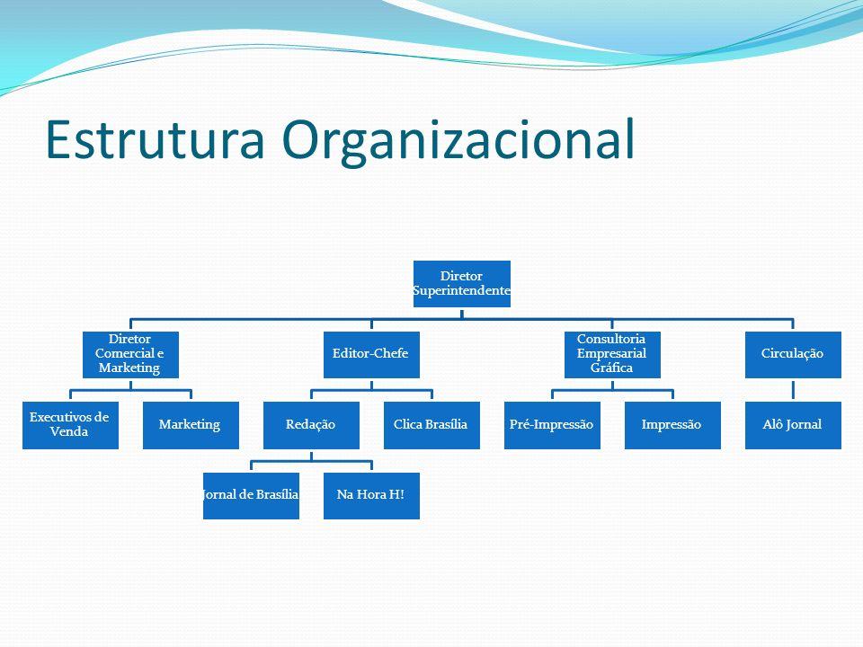 Estrutura Organizacional Diretor Superintendente Diretor Comercial e Marketing Executivos de Venda Marketing Editor-Chefe Redação Jornal de BrasíliaNa Hora H.
