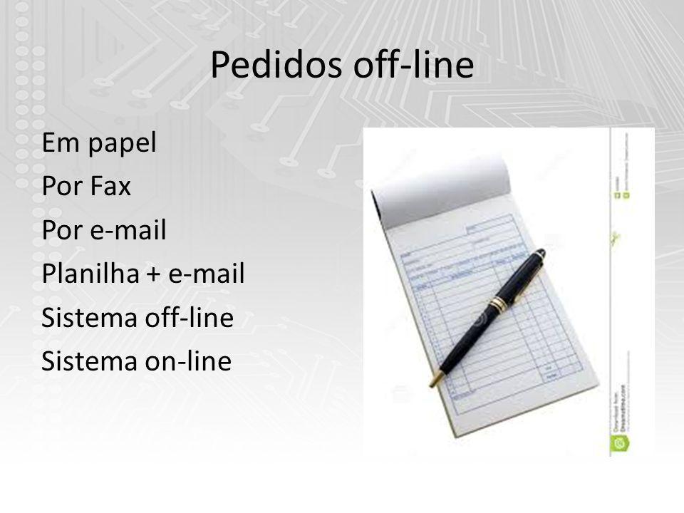 Pedidos off-line Em papel Por Fax Por e-mail Planilha + e-mail Sistema off-line Sistema on-line