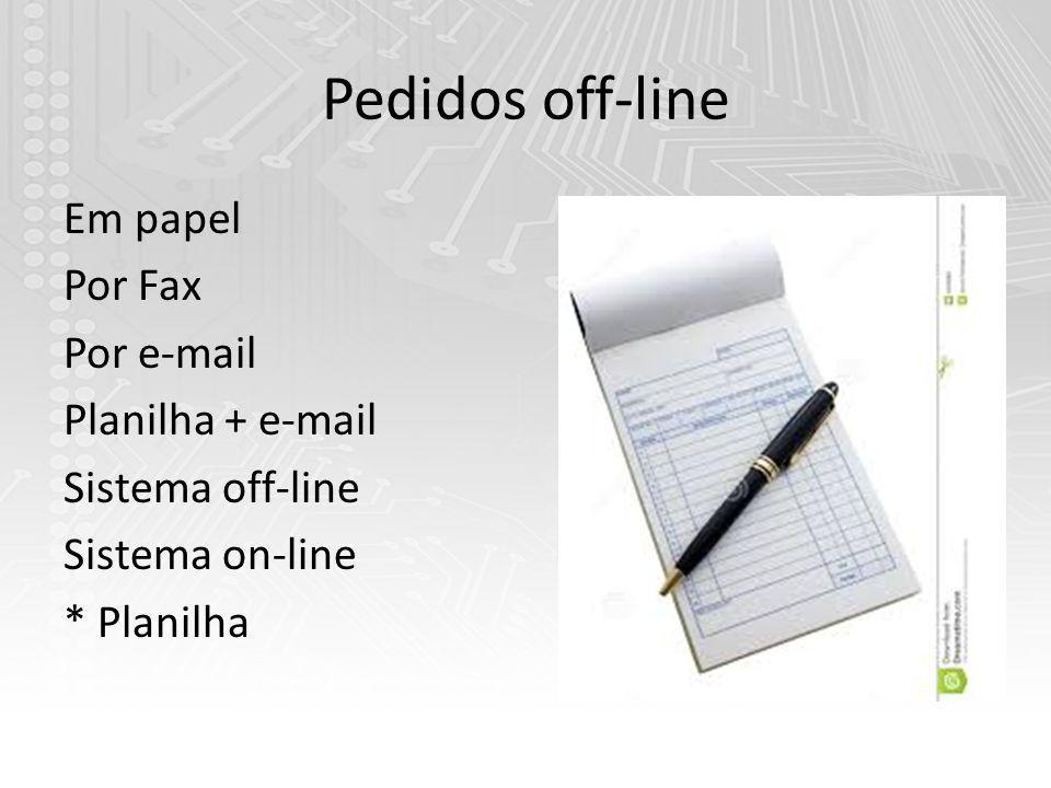 Pedidos off-line Em papel Por Fax Por e-mail Planilha + e-mail Sistema off-line Sistema on-line * Planilha