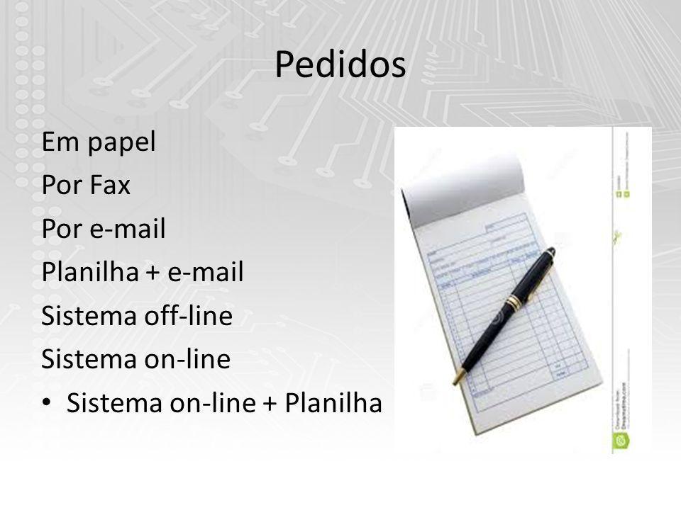 Pedidos Em papel Por Fax Por e-mail Planilha + e-mail Sistema off-line Sistema on-line Sistema on-line + Planilha