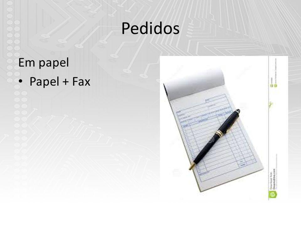 Pedidos Em papel Papel + Fax
