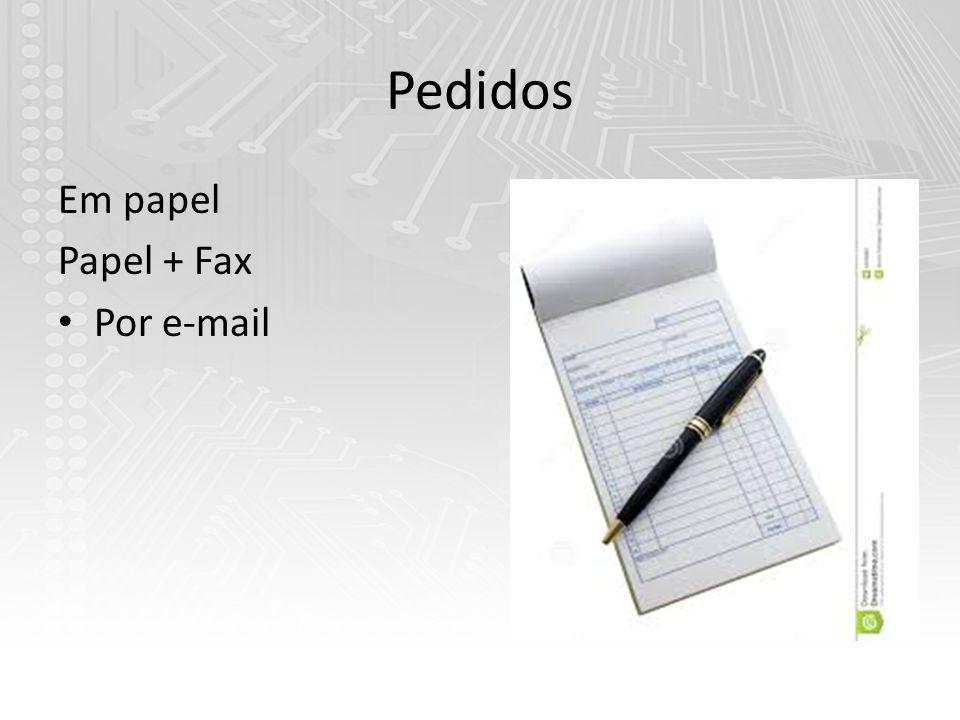 Pedidos Em papel Papel + Fax Por e-mail