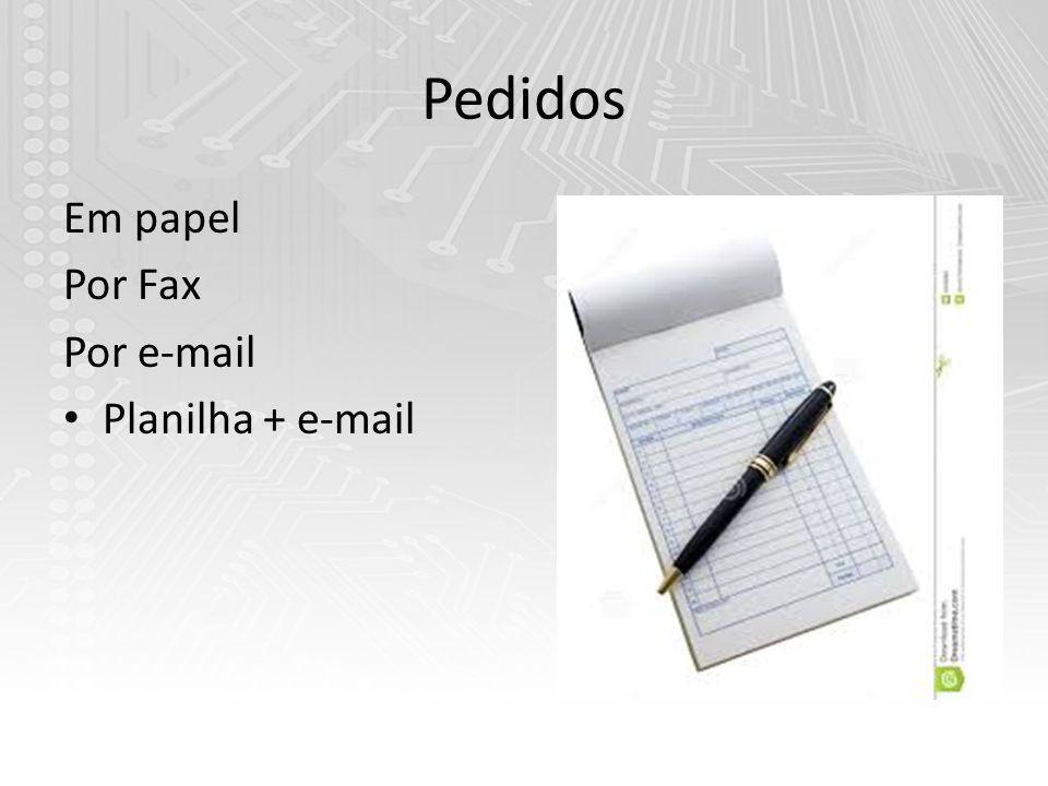 Pedidos Em papel Por Fax Por e-mail Planilha + e-mail
