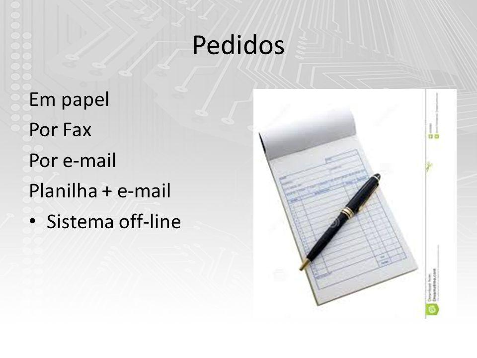 Pedidos Em papel Por Fax Por e-mail Planilha + e-mail Sistema off-line