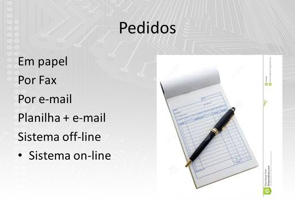 Pedidos Em papel Por Fax Por e-mail Planilha + e-mail Sistema off-line Sistema on-line