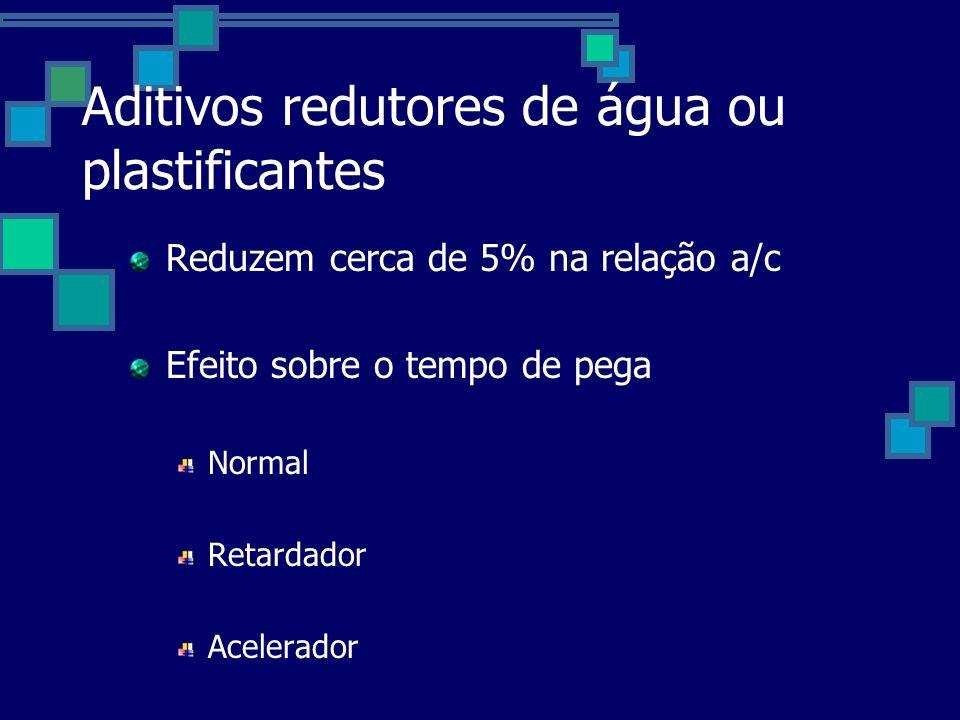Aditivos redutores de água ou plastificantes Reduzem cerca de 5% na relação a/c Efeito sobre o tempo de pega Normal Retardador Acelerador