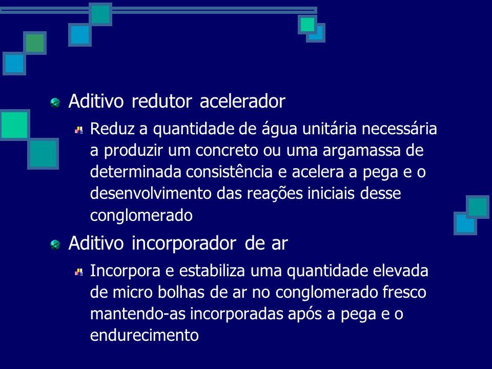 Aditivos superplastificantes ou redutores de água de alto poder