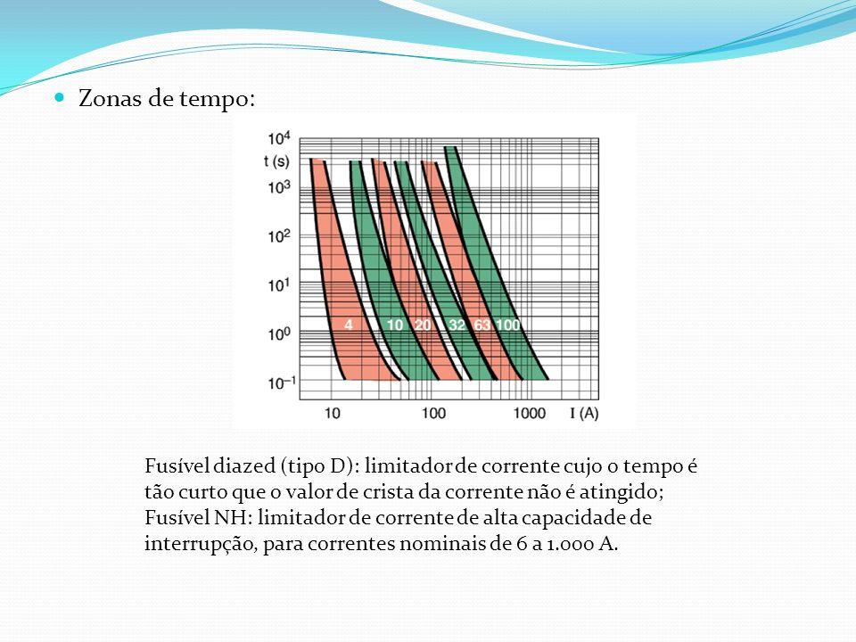 Zonas de tempo: Fusível diazed (tipo D): limitador de corrente cujo o tempo é tão curto que o valor de crista da corrente não é atingido; Fusível NH: