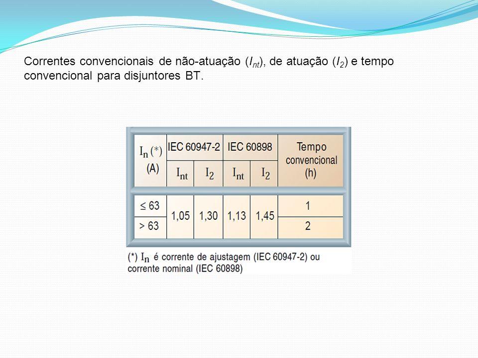Correntes convencionais de não-atuação (I nt ), de atuação (I 2 ) e tempo convencional para disjuntores BT.