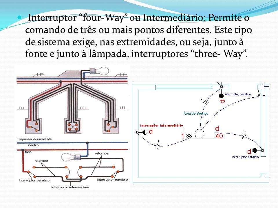 Interruptor four-Way ou Intermediário: Permite o comando de três ou mais pontos diferentes. Este tipo de sistema exige, nas extremidades, ou seja, jun